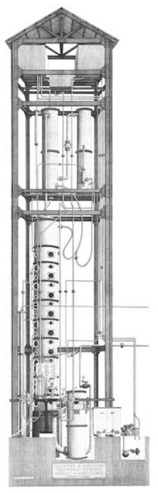 columna de destilación